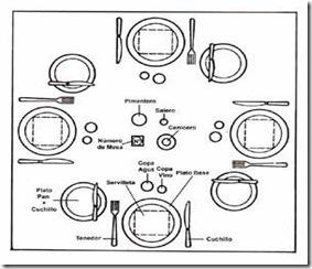 Decorar la mesa en navidad for Tipos de platos