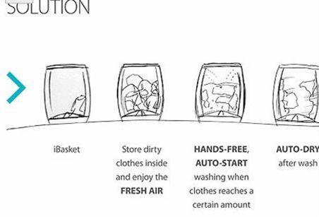 Lavadora-cesta-secadora