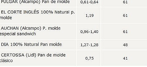 Mejores-panes-molde2